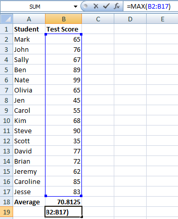 average number of scores How to Find Average, Maximum, Minimum Values in Excel Tables
