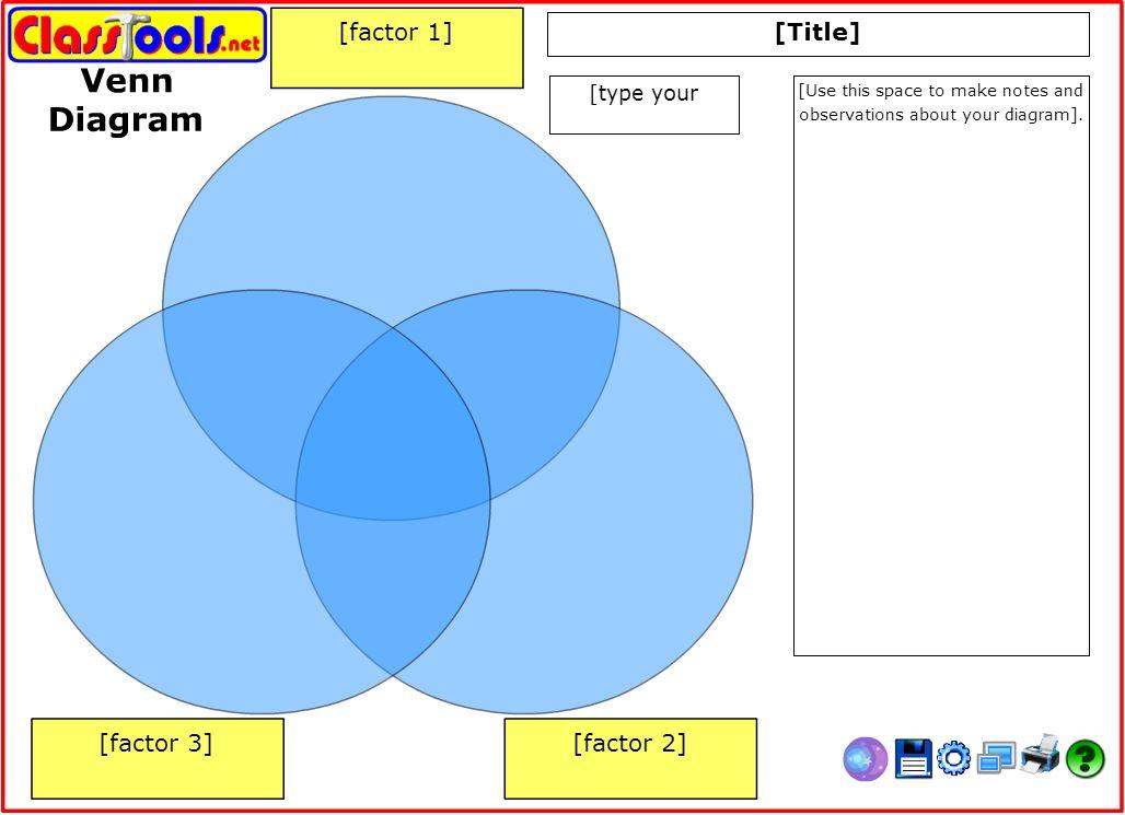 best tools for creating venn diagramsclass tools venn diagrams