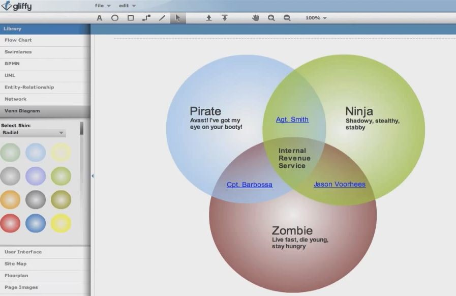 best tools for creating venn diagramsgliffy diagrams venn