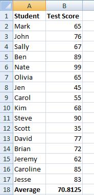minimum excel table How to Find Average, Maximum, Minimum Values in Excel Tables