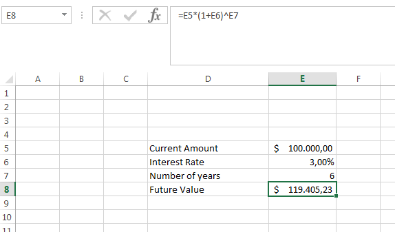 simple equation for future value Example of Future Value Calculation in Excel